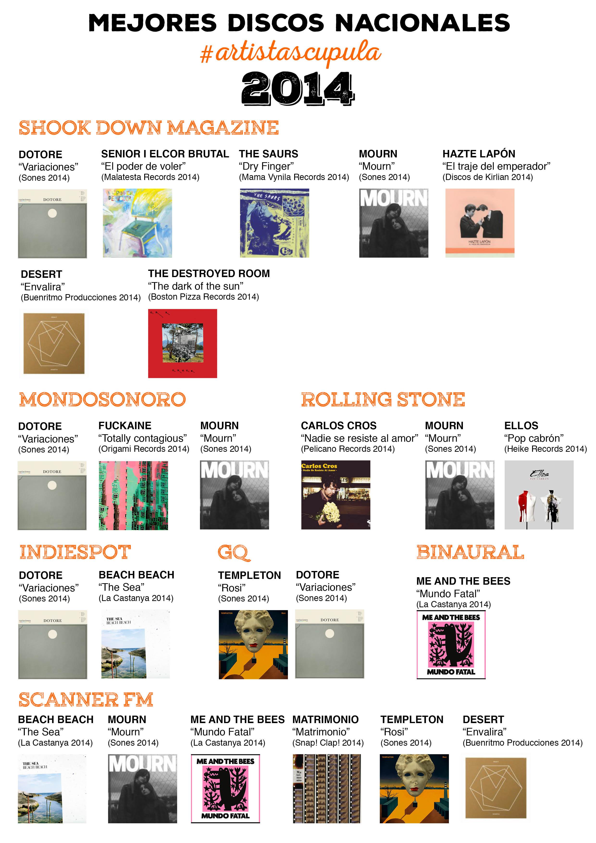 Mejores discos del 2014 #artistascupula