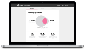 Spotify Fan Insights - fan_engagement