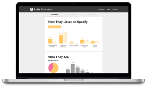 Spotify Fan Insights - how_they_listen