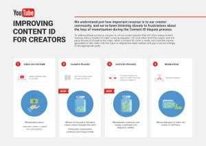 Youtube ha trabajado para el verdadero propietario de derechos no pierda royalties